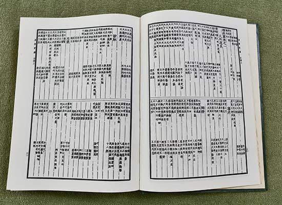 東医宝鑑 許俊 台湾国風出版社 (C)東洋維医学・鍼灸・漢方・薬膳用語集